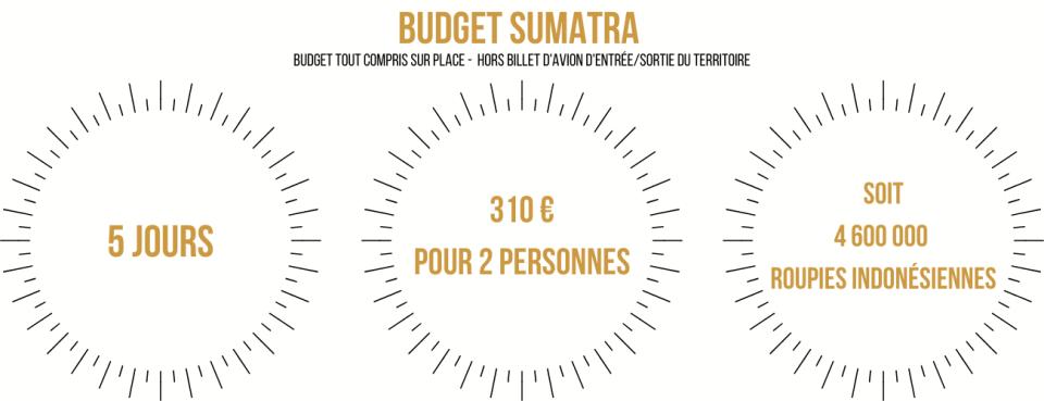 budget ile de sumatra