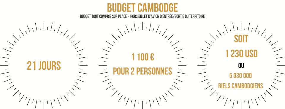 Budget Visiter le Cambodge en 3 semaines