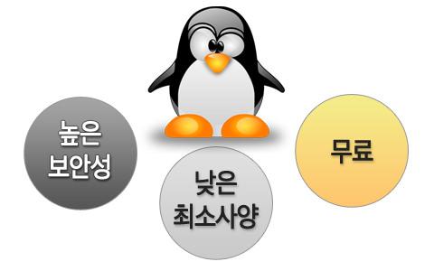 리눅스의 세 장점 - 높은 보안성, 낮은 최소사양, 무료