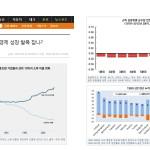 주간 뉴스 큐레이션: 노조가 성장해야 경제도 성장한다