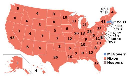 1972년 미국 대통령 선거 결과