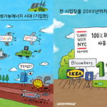 재생가능 에너지로 향하는 기업들