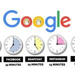 구글 소셜미디어 피처