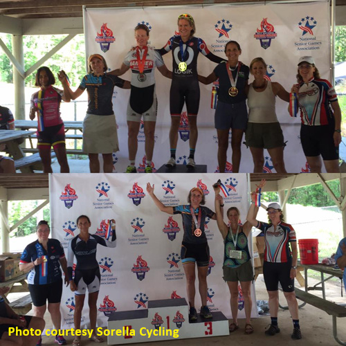 Results: 2017 National Senior Games Women's 5K Cycling Time Trial