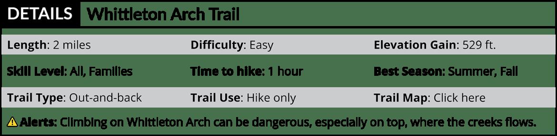 Whittleton Arch Trail Details