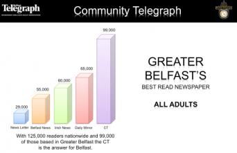 CT best read paper in Belfast