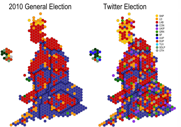 2010 Results and Twitter