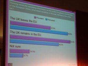 EUYourChoice Final poll