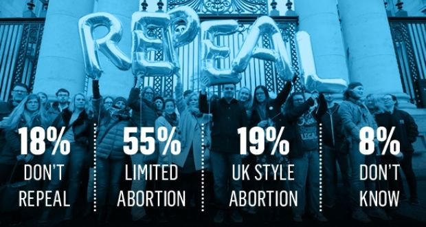 repeal-the-eigth-amendment-poll