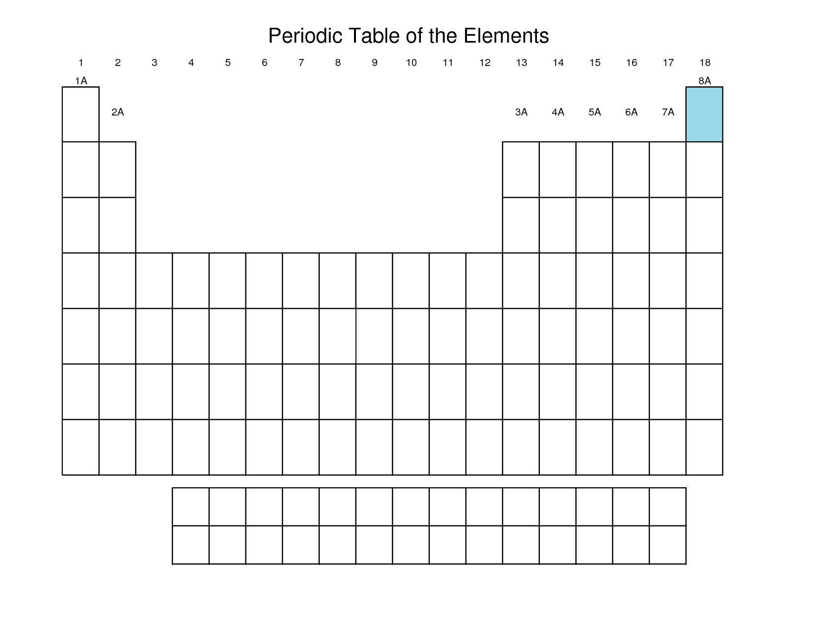 The Best Printable Blank Periodic Table
