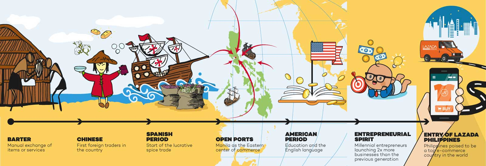 history of english language in the philippines