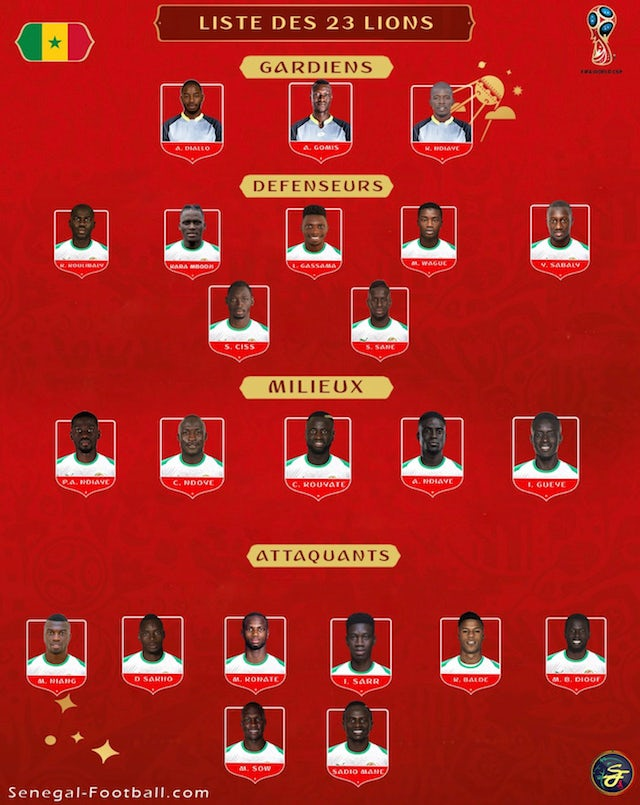 Senegal World Cup squad