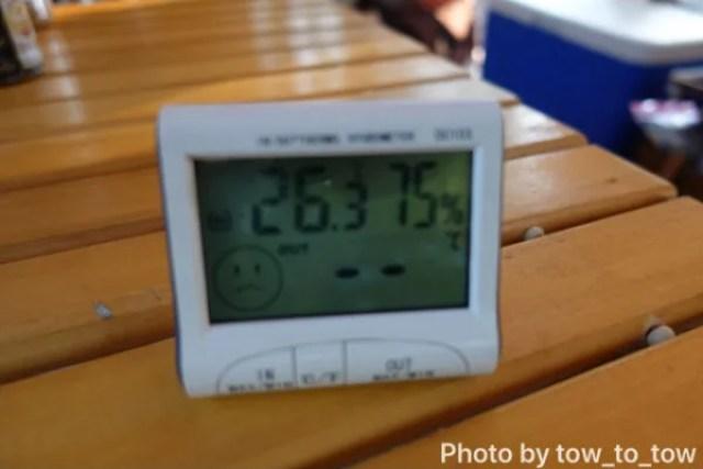 赤城山オートキャンプ場 グリーンエリア ロングサイト 気温