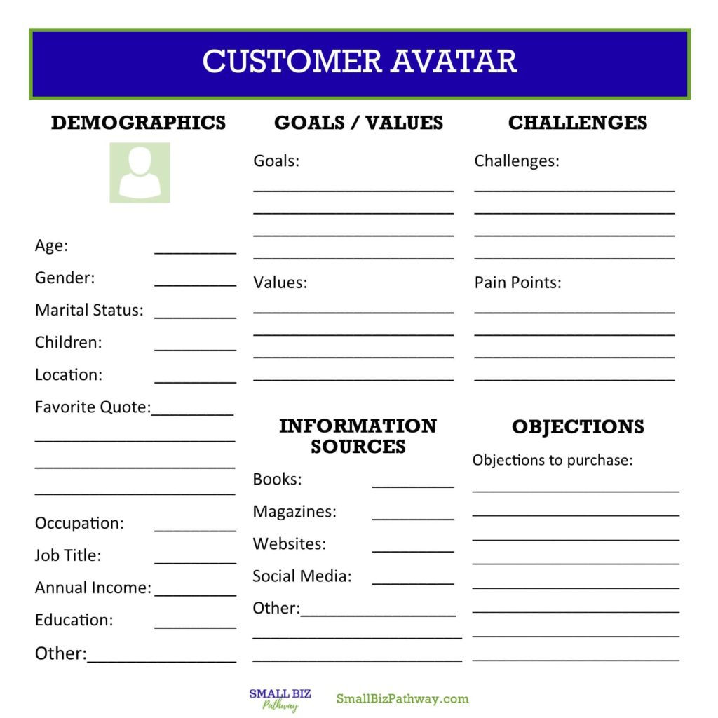 Creating Your Ideal Customer Avatar