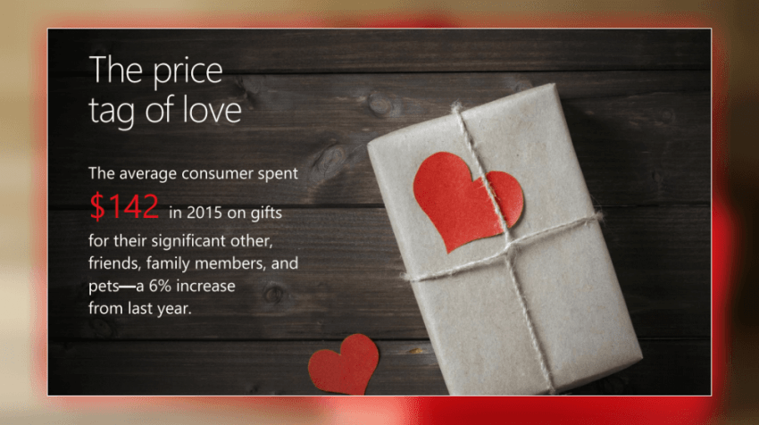 Use Gift As Keyword For Valentines Day Marketing