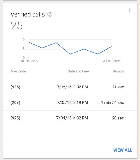 Google AdWords Express - Verified Call Tracking