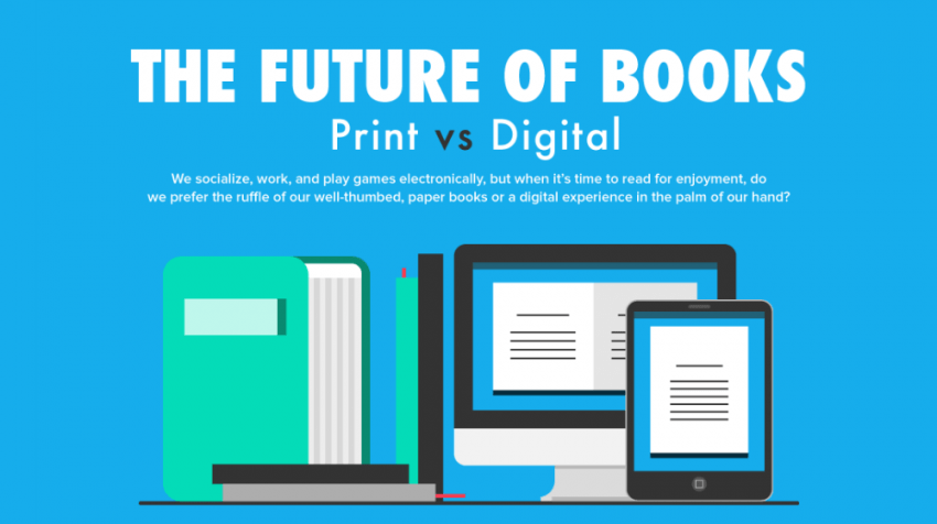 Small Businesses Should Focus On Ebooks Infographic