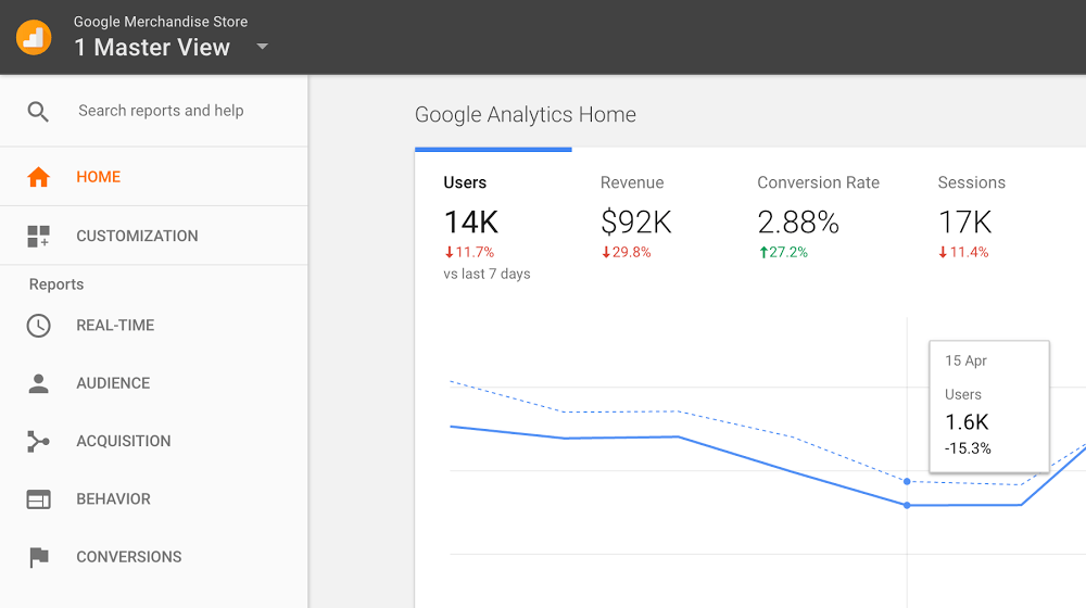 Have You Met the New Home Page for Google Analytics?