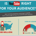 How-To Videos Among the Most Watched on YouTube