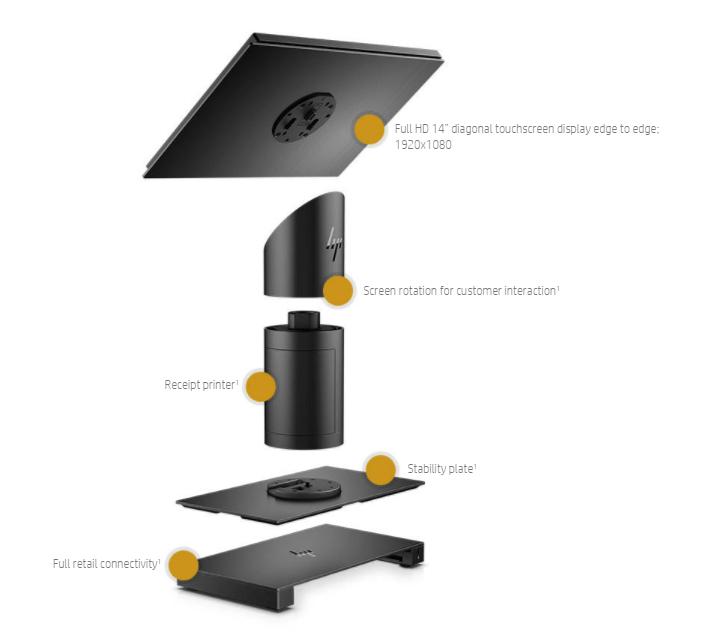 HP ElitePOS - Modular Design