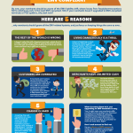 5 Really Bad Reasons to Put Off Becoming EMV Chip Card Compliant (INFOGRAPHIC)