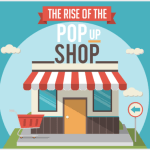Pop-Up Shops Keep Popping Up (INFOGRAPHIC)