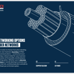 Dark Fiber, Lit Fiber or Copper Cable: Which is Right for Your Small Business? (Infograhic)