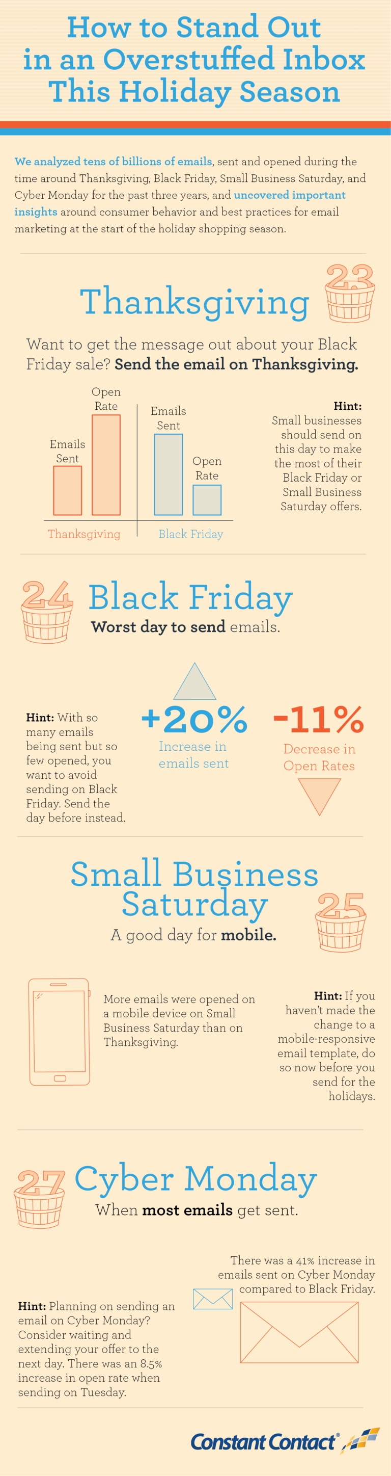 Scheduling Your Email Marketing on Thanksgiving Day Itself is More Effective