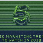 Research Identifies 5 New Marketing Trends Your Small Business Should Consider (INFOGRAPHIC)