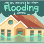 How to Become Better Prepared for Flood Risks to Your Small Business (INFOGRAPHIC)