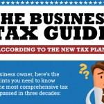 How the New Tax Law Affects Your Small Business (INFOGRAPHIC)