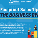 Apply These 4 Techniques to Improve Your Understanding of the Sales Process (INFOGRAPHIC)