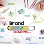 Secrets of the World's Greatest Brands Revealed, What Can Your Business Learn? (INFOGRAPHIC)