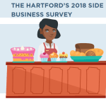 25% of Americans Own a Side Business, Survey Says