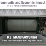 60% of Americans Would Pay More for Made In America, Report Says (INFOGRAPHIC)