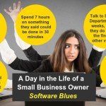 Top 10 Reasons to Get an All-in-One System to Operate Your Business