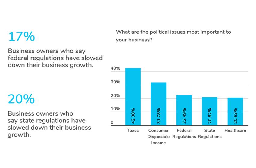 Small business optimisim