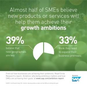 SAP Graph2