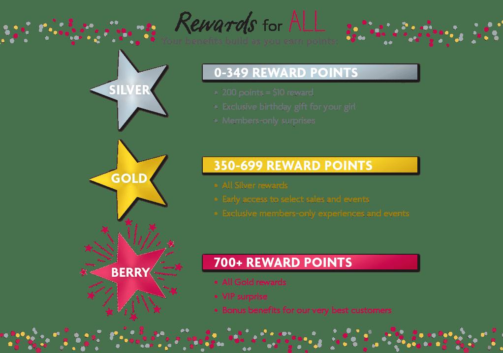 rewards924-269792.png