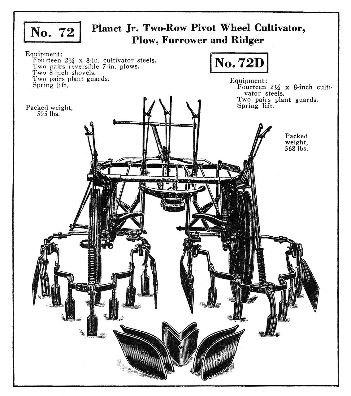 Planet Jr Two Horse Equipment Small Farmer S Journal