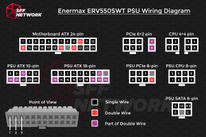 Enermax Revolution SFX 550W review – SFFNetwork | SFFNetwork