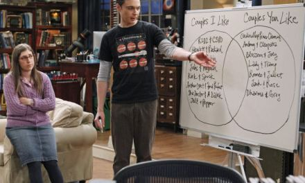 Big Bang Theory – 6×05 – The Holographic Excitation