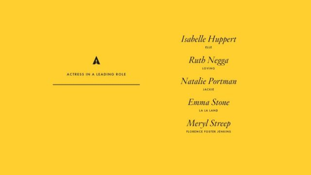nominations oscars