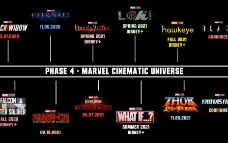 phase 4 timeline marvel studios