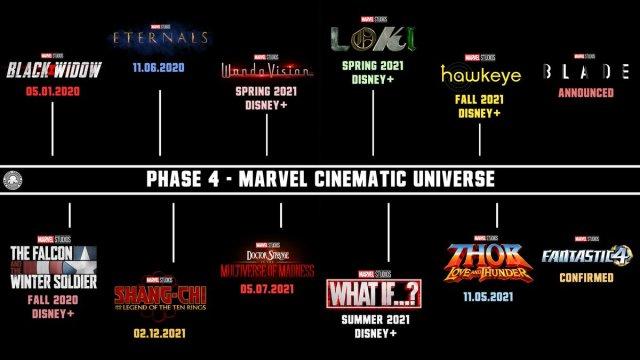 blade - #SDCC : les annonces de Marvel Studios pour la phase 4 phase 4 timeline marvel studios