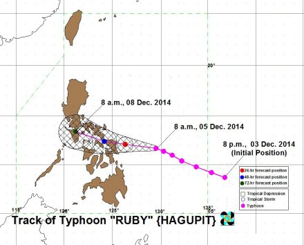 Source: Philippine Atmospheric, Geophysical and Astronomical Services Administration (PAGASA) - 05 December 2014, 1100h update