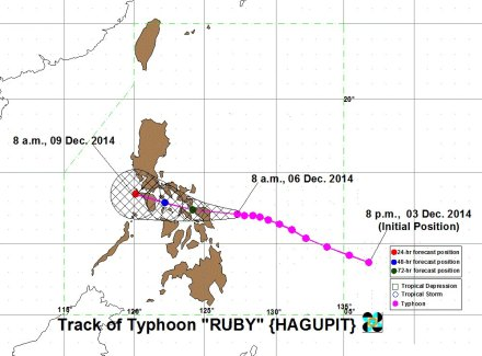 Source: Philippine Atmospheric, Geophysical and Astronomical Services Administration (PAGASA) - 06 December 2014, 1100h update