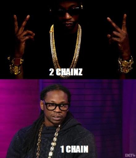 a_2 Chainz