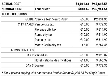 Dissecting a tour_cost