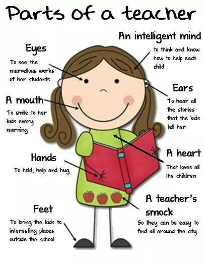 Apakah Anda Tergolong Guru Yang Dicintai Siswa?